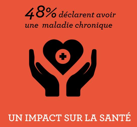 impact-sur-la-sante