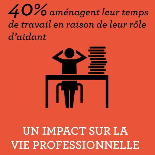 impact-vie-pro